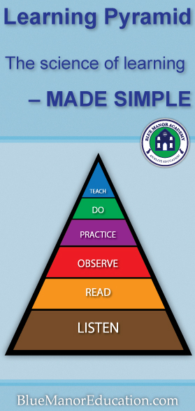 teaching children how to learn  How Children Learn: (Learning Pyramid) | True Aim