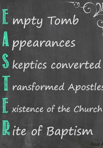 What Does Easter Mean? Mom's Library #131